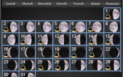 Ottobre 2017 fasi lunari