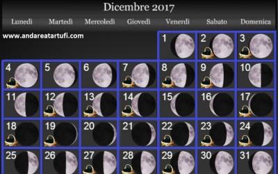 Fasi lunari dicembre 2017