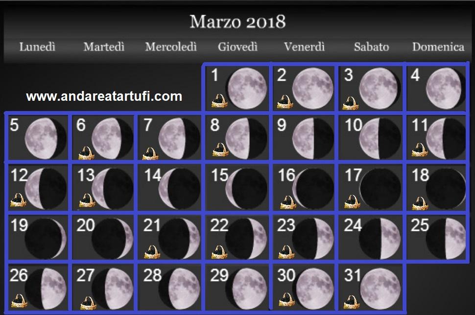 fasi-lunari-marzo-2018