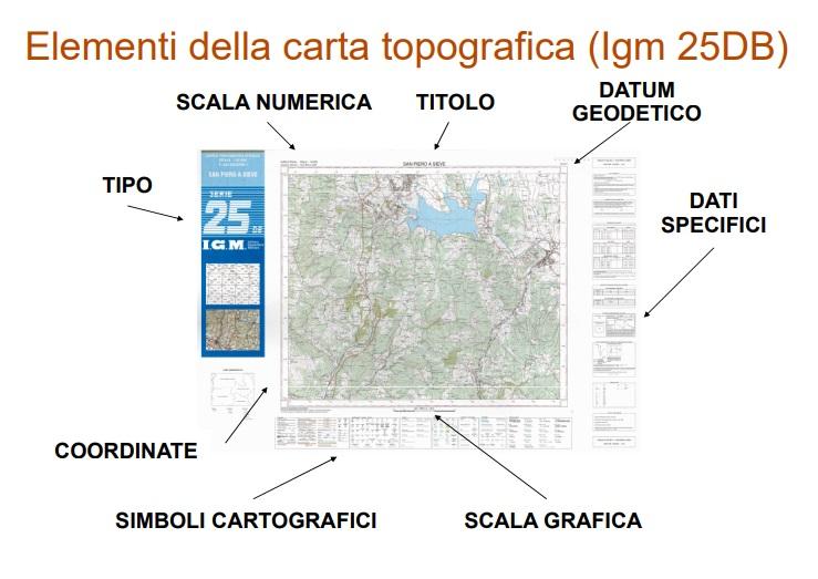 elementi-carta-topografica