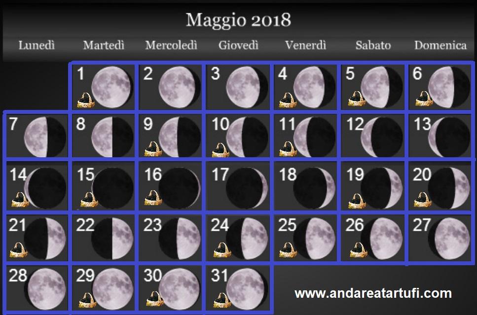 Fasi Lunari Maggio 2018