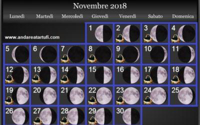 Fasi lunari Novembre 2018