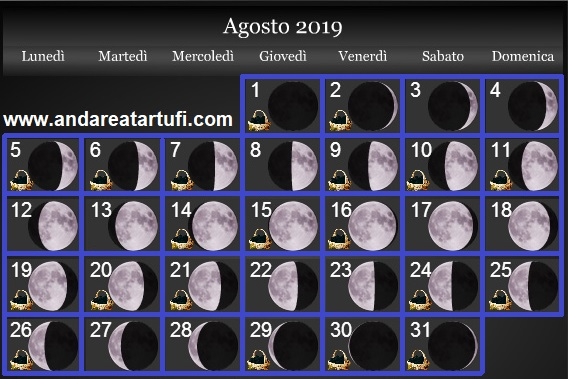 Fasi lunari Agosto 2019