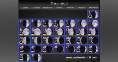 Fasi lunari Marzo 2020