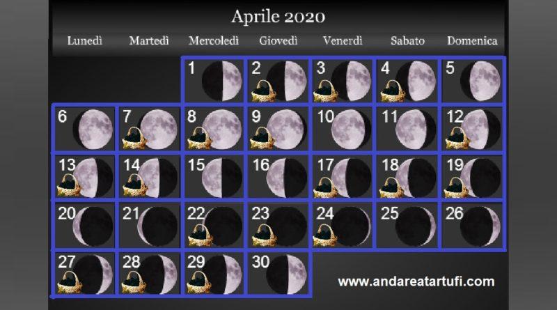 Fasi lunari Aprile 2020