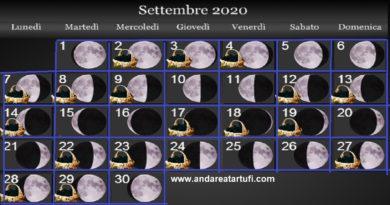 Fasi lunari Settembre 2020