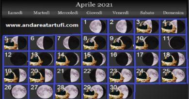 Fasi lunari Aprile 2021