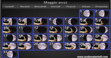Fasi lunari Maggio 2021