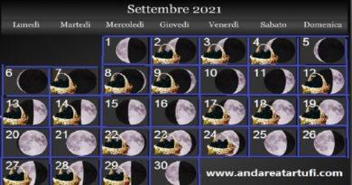 Fasi lunari Settembre 2021
