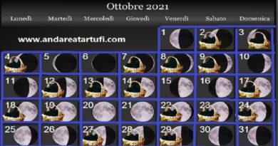 Fasi lunari ottobre 2021